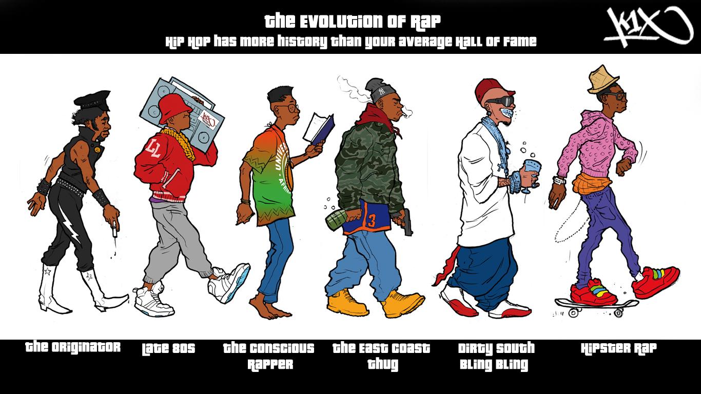 the_evolution_of_rap