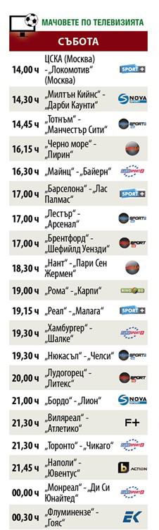 Гонзо срещу ЦСКА и още от мачовете през уикенда (ПРОГРАМА)
